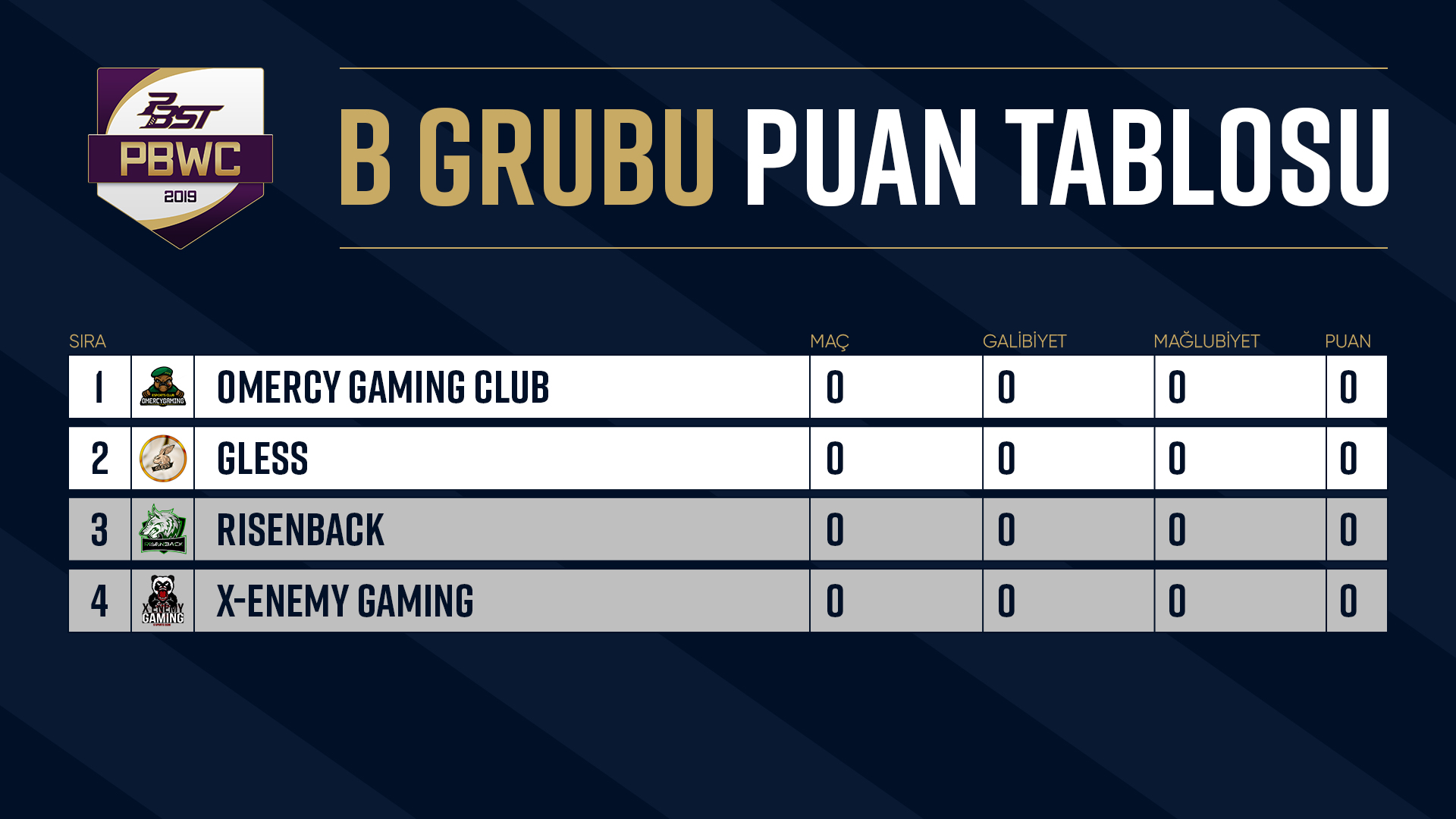 grand_final_group_b_standings.jpg